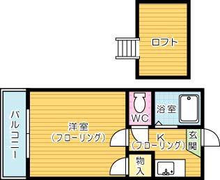 レオパレスKUMAMOTO 201号室 間取り