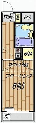 大田区大森東1丁目楽器可(電子ピアノ・弦楽器)マンション 間取り