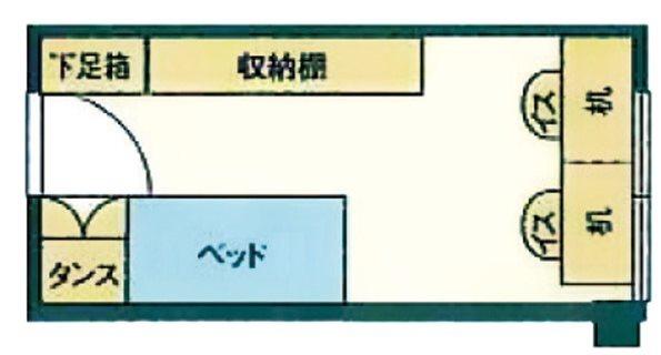 啓成寮 間取り