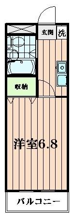 フェニックス佐藤 216号室 間取り