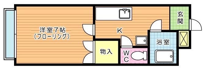 田中第3ハイツ 201号室 間取り